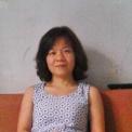 Nguyễn Thị Kim Cuc